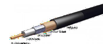 Coax kabel
